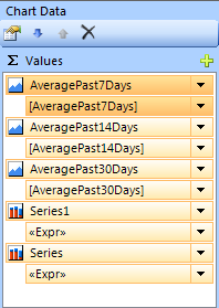 Salvo(z) - SSRS: Display Series on SSRS Chart Based on Parameter Value